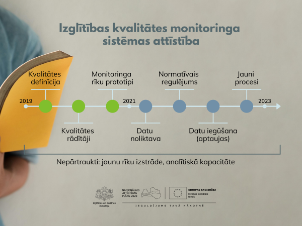 Dažādu datu iekļaušana vienotā sistēmā sniegs uzticamu priekšstatu par izglītības kvalitāti