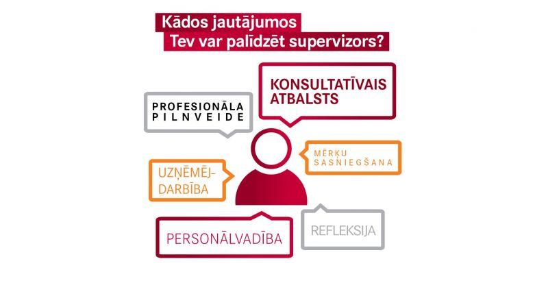 RSU supervīzijas maģistranti piedāvā bezmaksas palīdzību skolotājiem un mediķiem